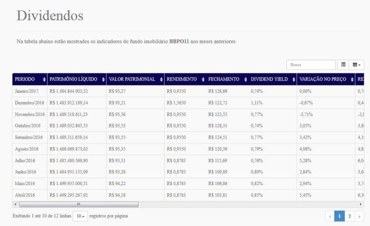 dividendos_fii